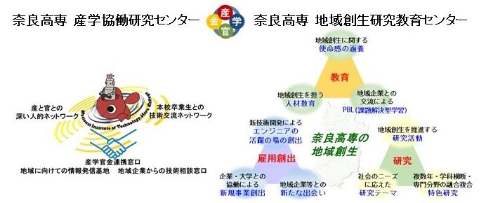 地域イノベーションコンソーシアム(アイテム).jpg