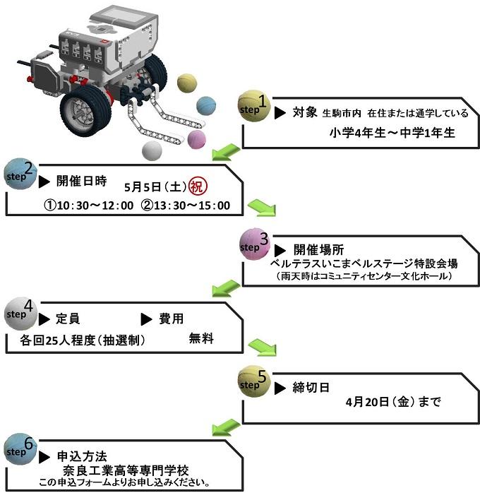 LEGOinIKOMAfooter1.jpg