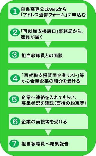 Re-employment2.jpg