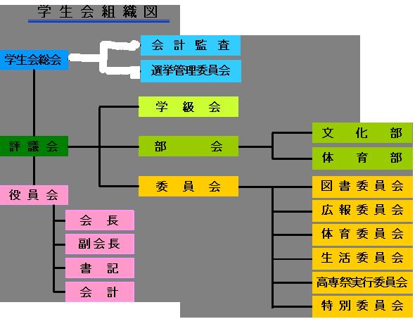 shinsoshikizu.png